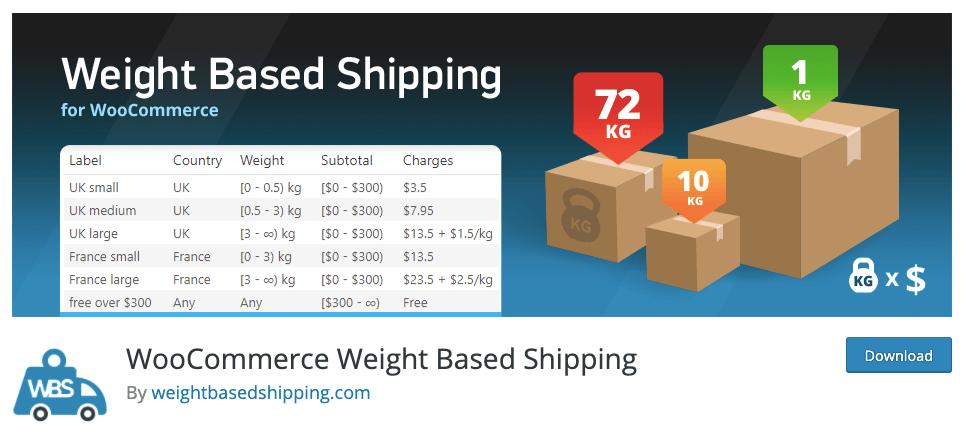 súly alapú szállítás