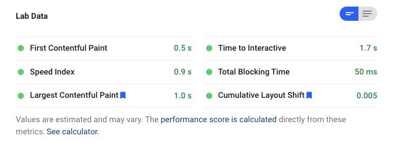 Core Web Vitals mérőszámok